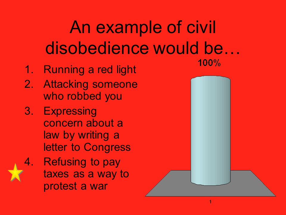An example of civil disobedience would be…