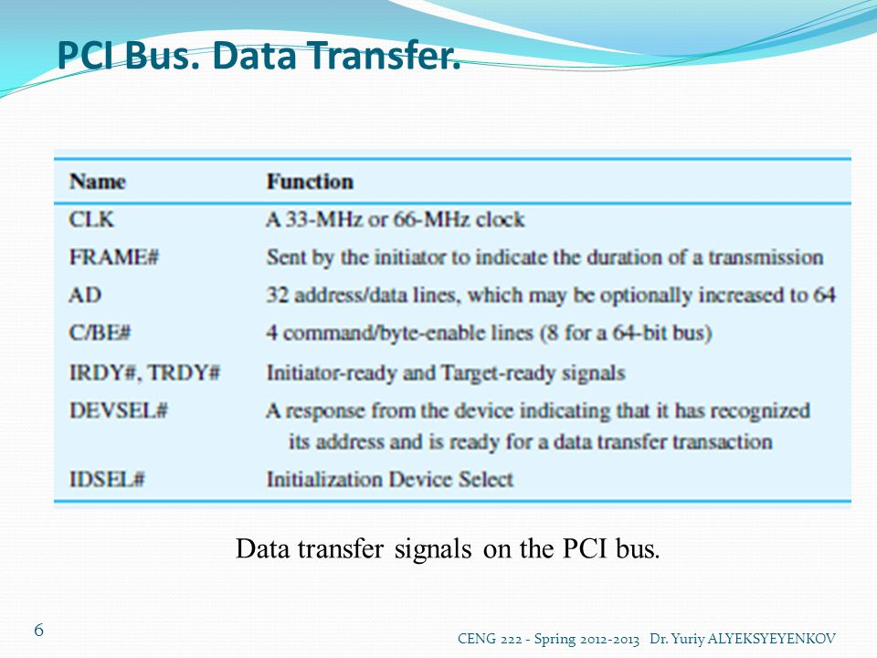Data transfer signals on the PCI bus.