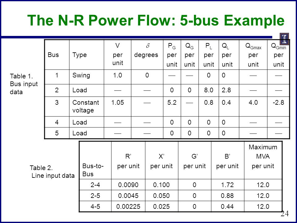 The N-R Power Flow: 5-bus Example