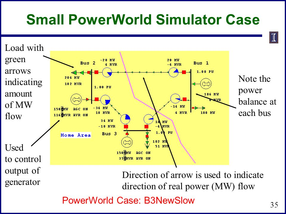 Small PowerWorld Simulator Case