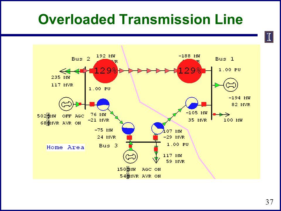 Overloaded Transmission Line