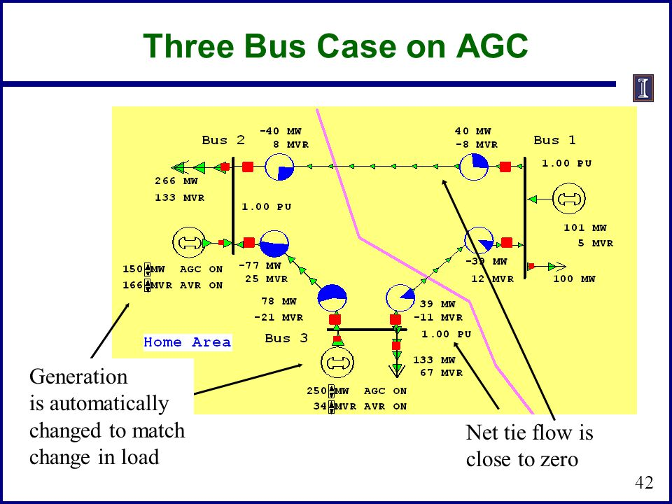Three Bus Case on AGC Generation is automatically changed to match