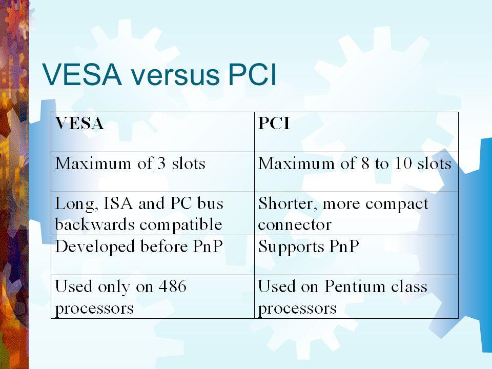 VESA versus PCI