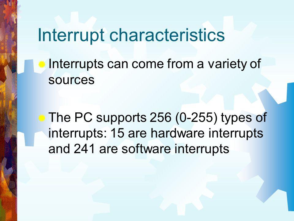 Interrupt characteristics