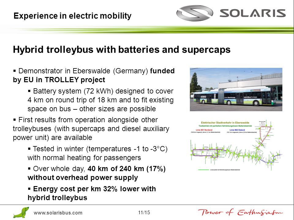 Hybrid trolleybus with batteries and supercaps