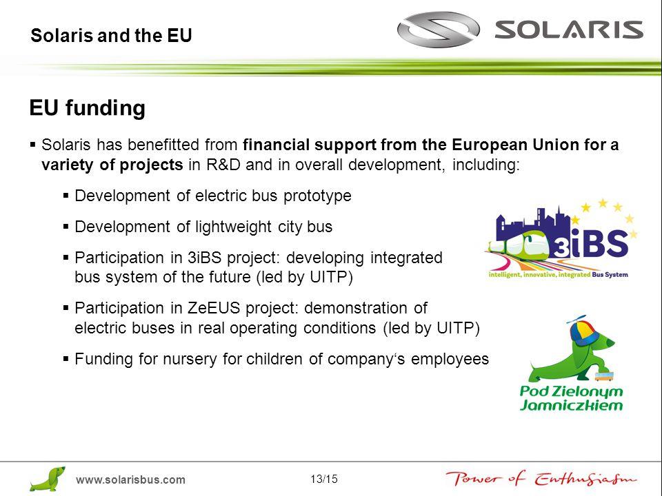 EU funding Solaris and the EU