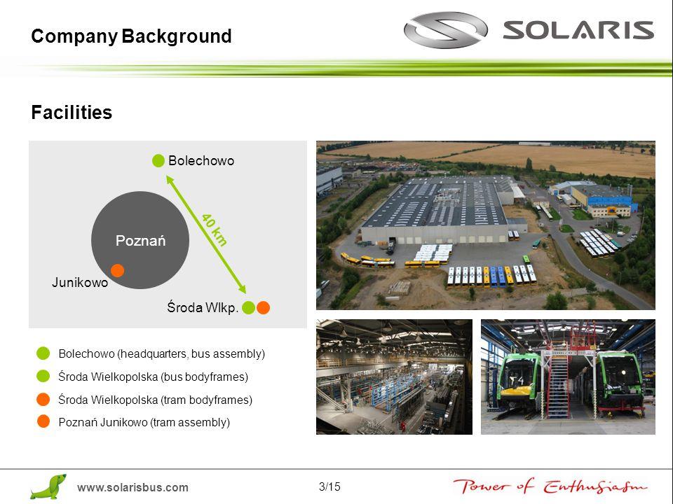 Company Background Facilities Poznań Bolechowo 40 km Junikowo