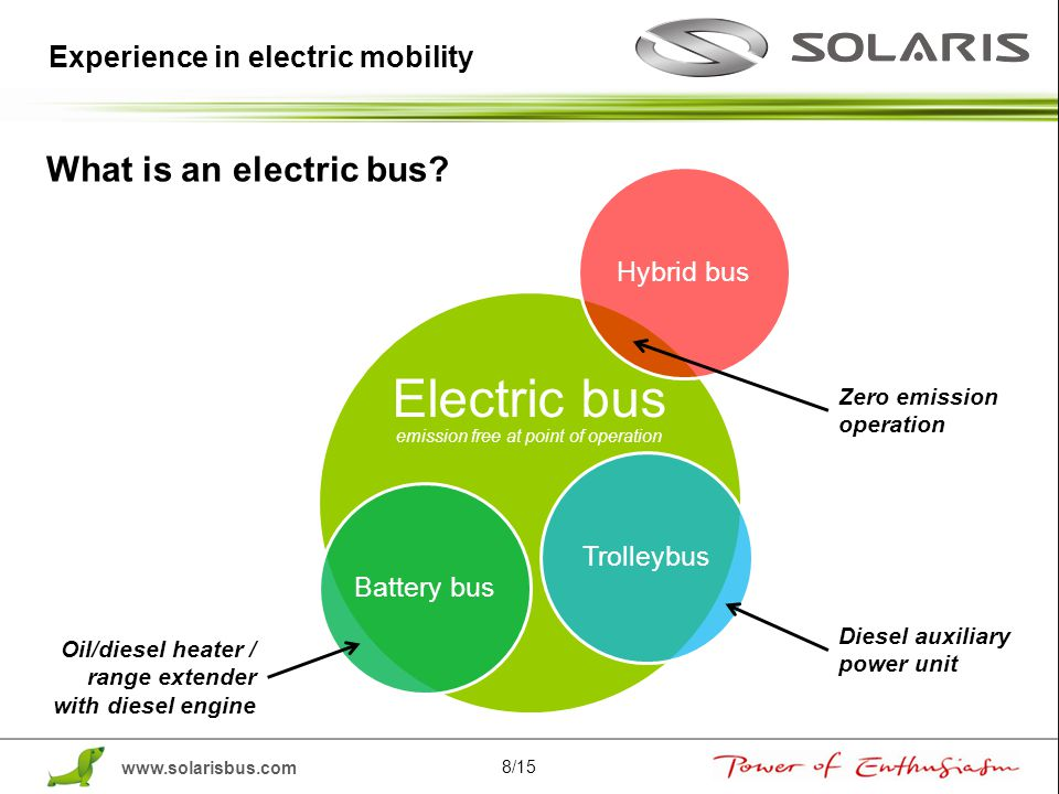 Electric bus emission free at point of operation