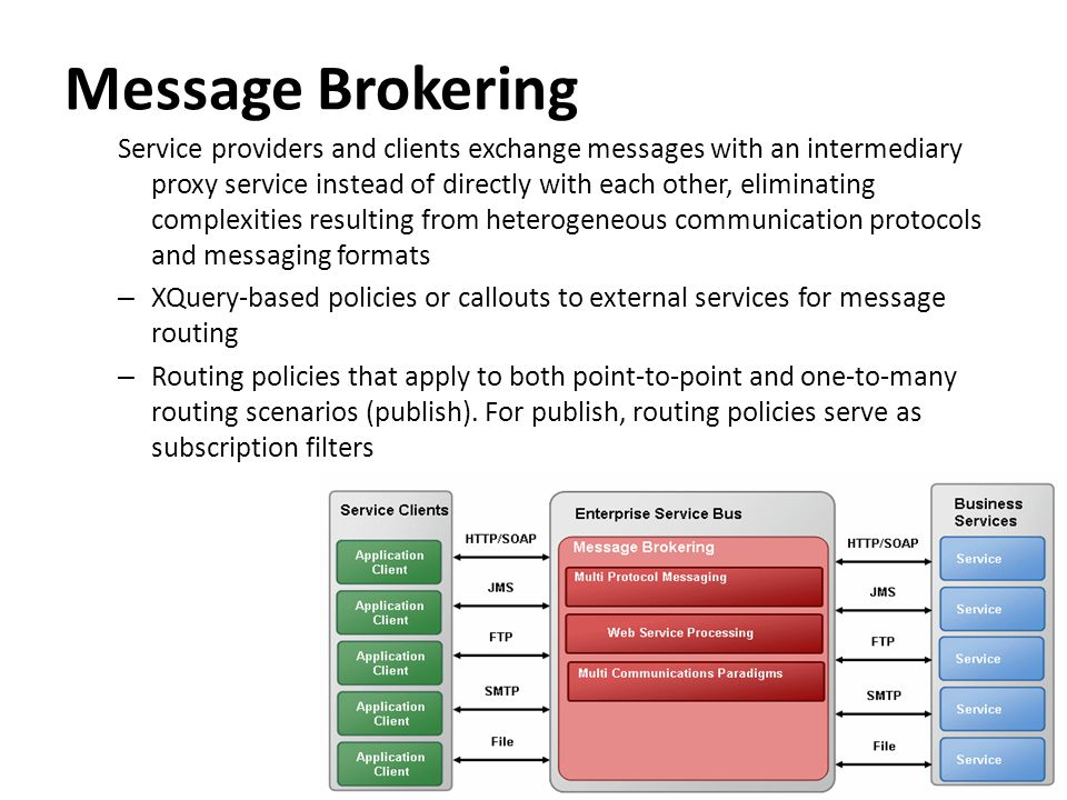 Message Brokering