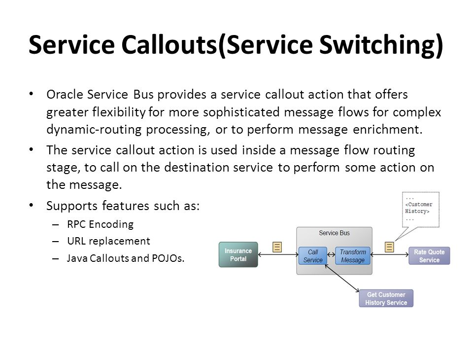 Service Callouts(Service Switching)