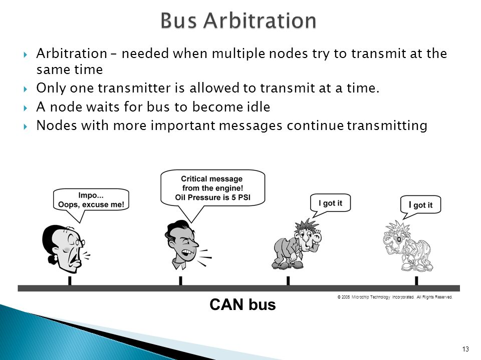 Bus Arbitration CAN bus