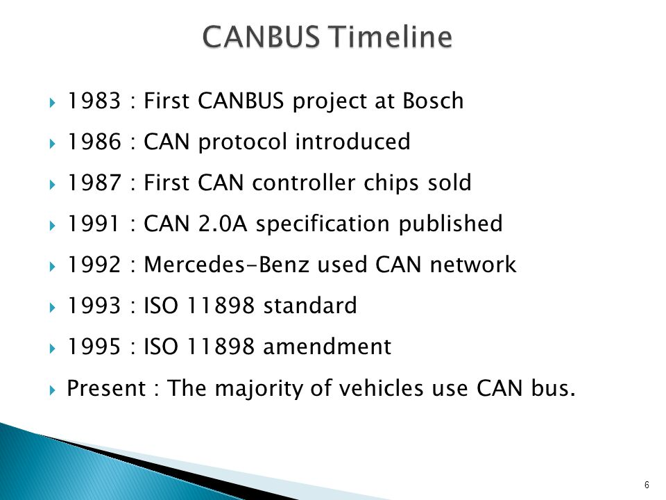 CANBUS Timeline 1983 : First CANBUS project at Bosch