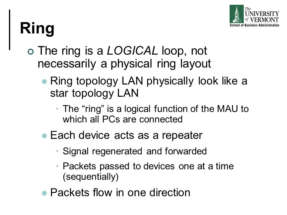 Ring The ring is a LOGICAL loop, not necessarily a physical ring layout. Ring topology LAN physically look like a star topology LAN.