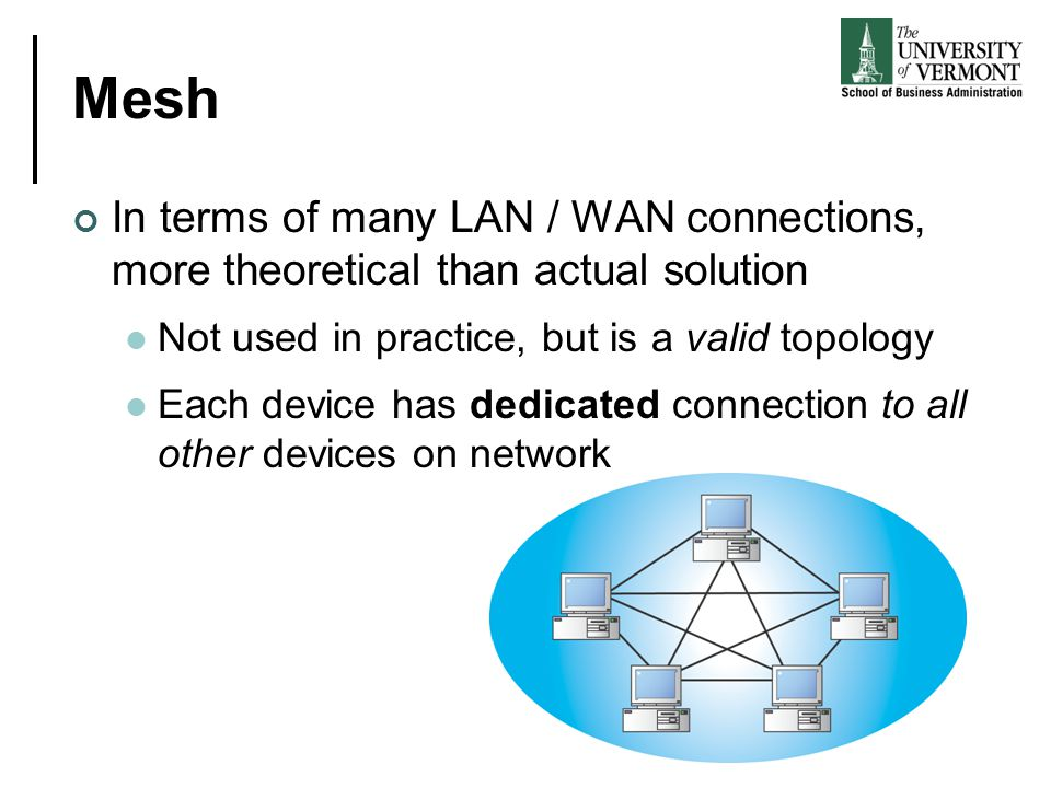 Mesh In terms of many LAN / WAN connections, more theoretical than actual solution. Not used in practice, but is a valid topology.