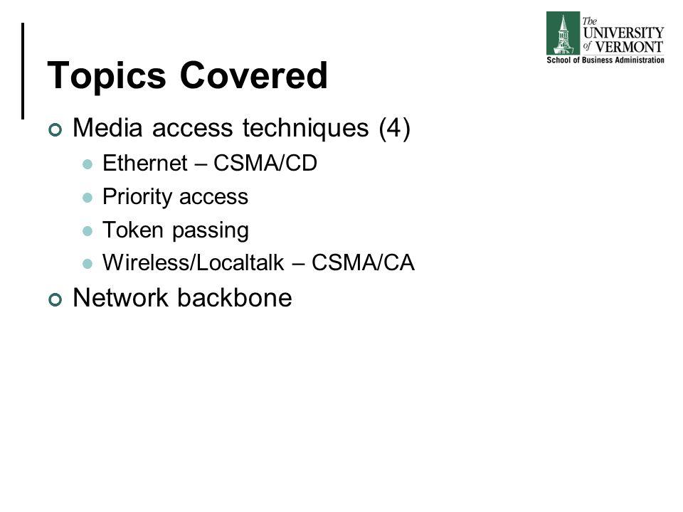 Topics Covered Media access techniques (4) Network backbone