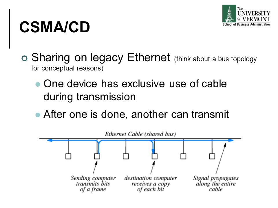 CSMA/CD Sharing on legacy Ethernet (think about a bus topology for conceptual reasons) One device has exclusive use of cable during transmission.