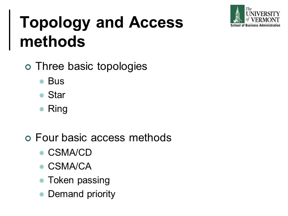 Topology and Access methods