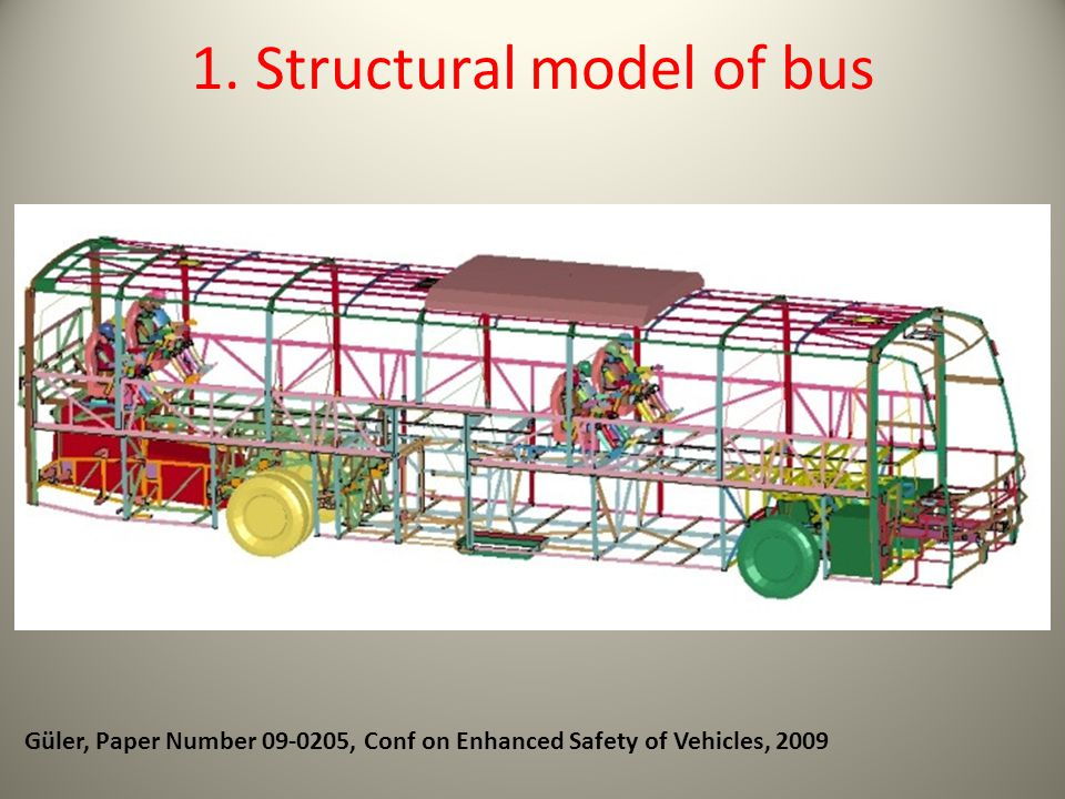1. Structural model of bus