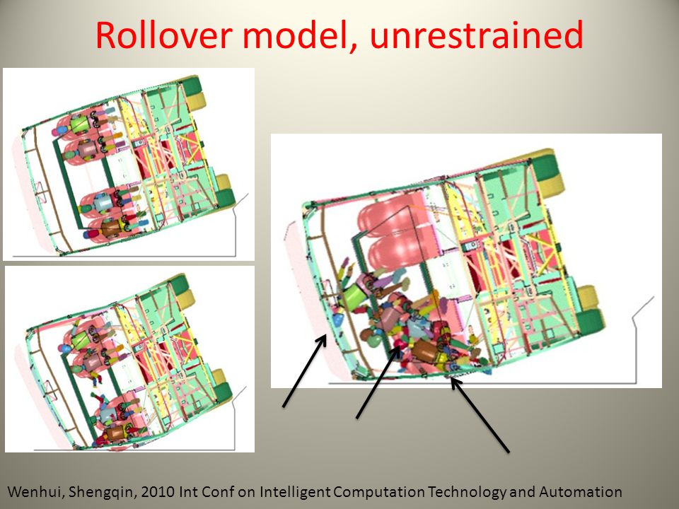 Rollover model, unrestrained