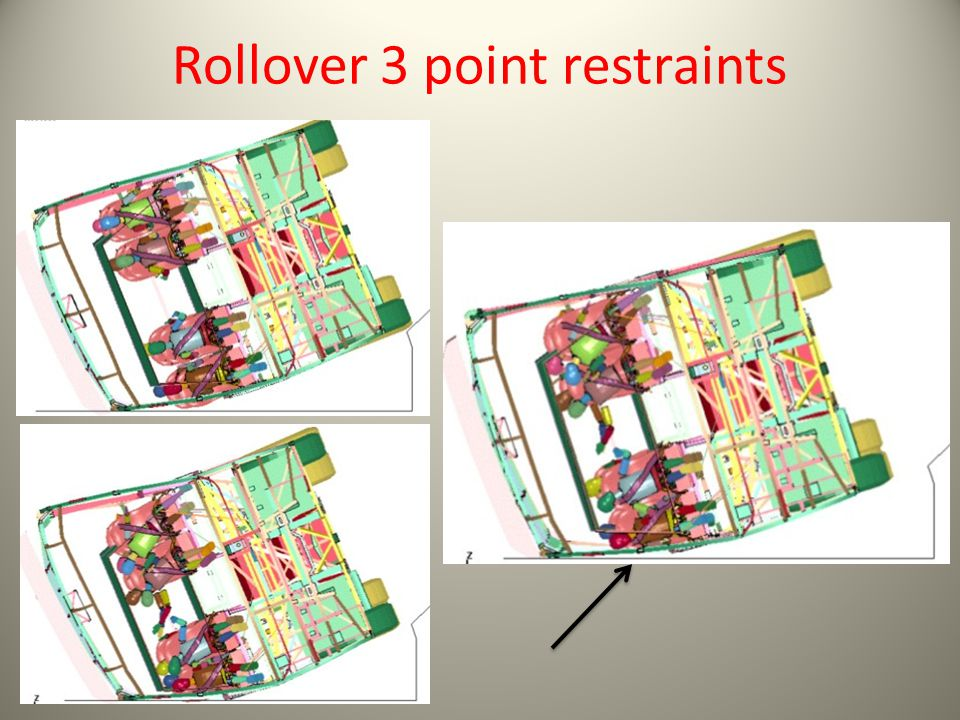Rollover 3 point restraints
