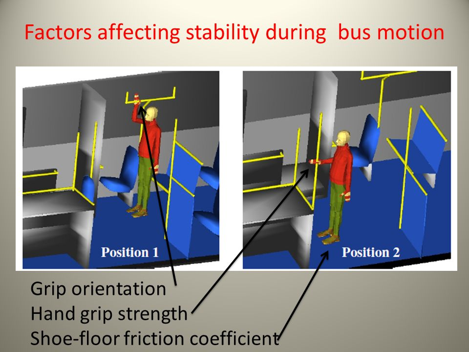 Factors affecting stability during bus motion