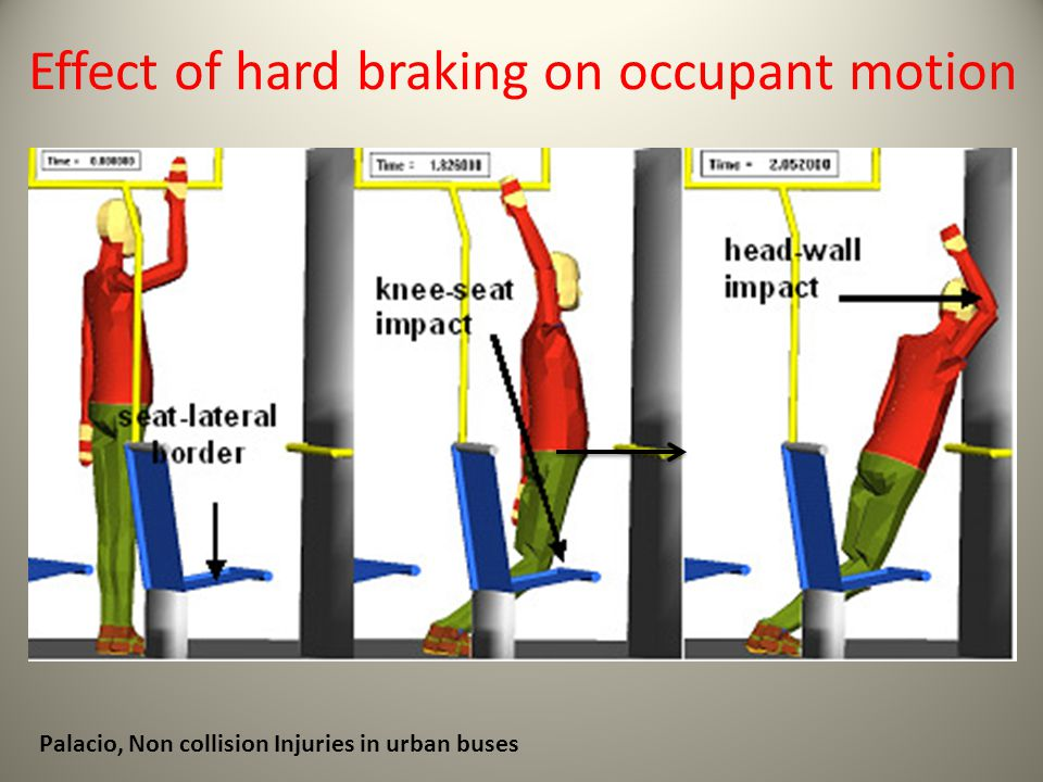 Effect of hard braking on occupant motion