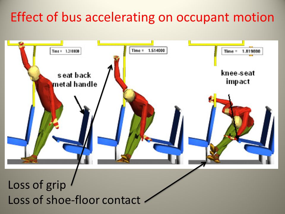 Effect of bus accelerating on occupant motion