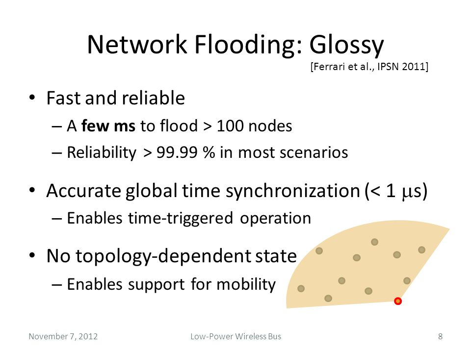 Network Flooding: Glossy