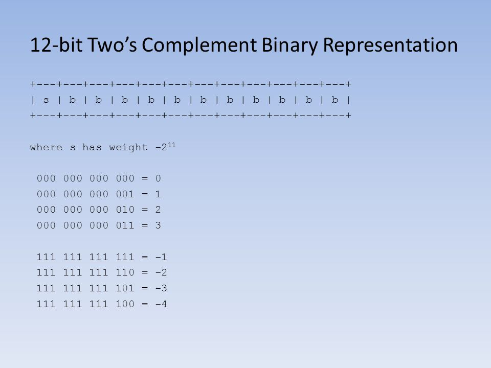 12-bit Two's Complement Binary Representation