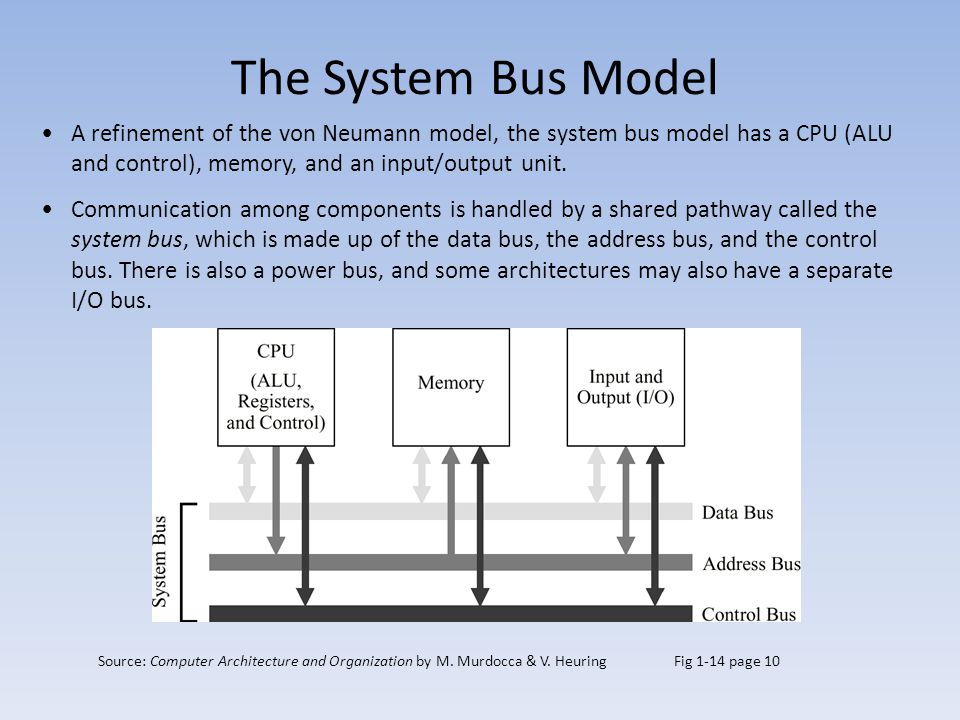 The System Bus Model • A refinement of the von Neumann model, the system bus model has a CPU (ALU and control), memory, and an input/output unit.
