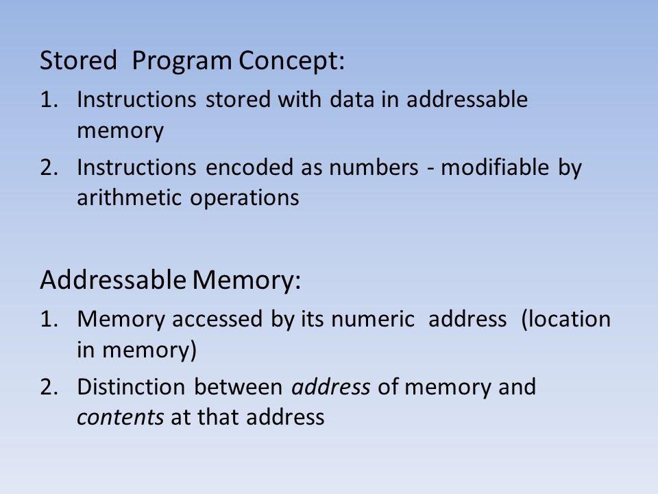 Stored Program Concept: