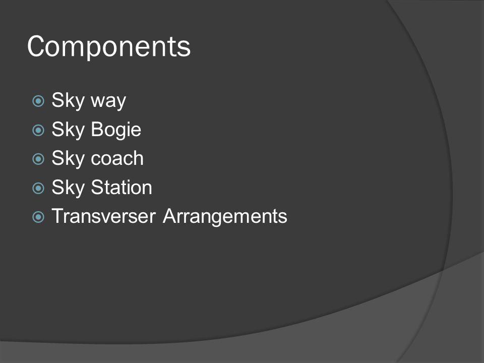 Components Sky way Sky Bogie Sky coach Sky Station