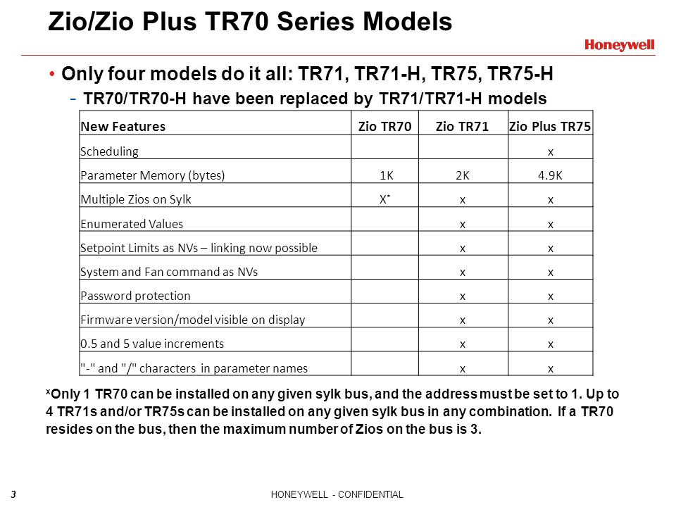 Zio/Zio Plus TR70 Series Models