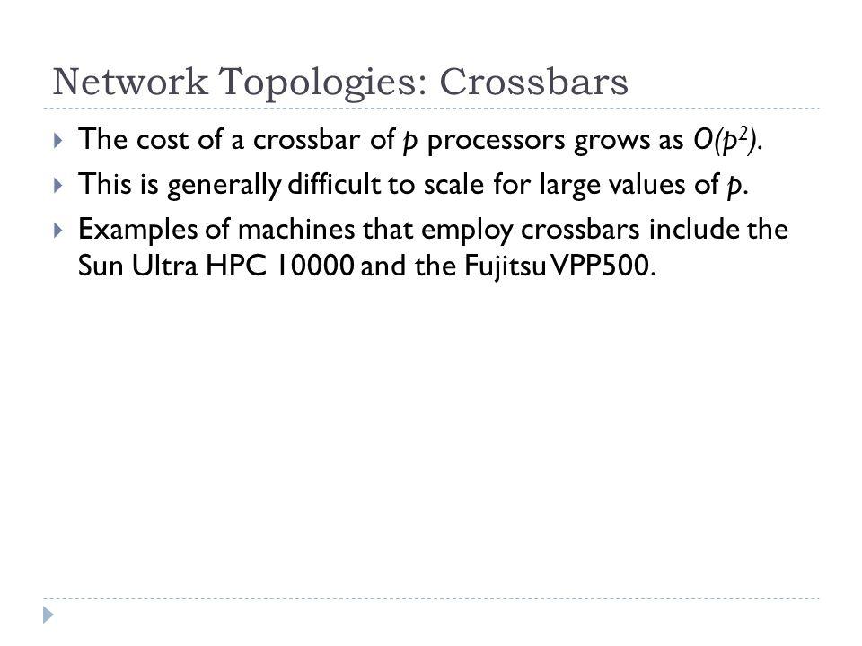 Network Topologies: Crossbars