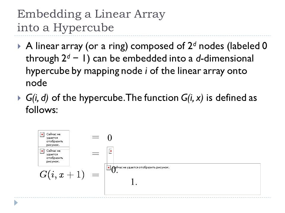 Embedding a Linear Array into a Hypercube