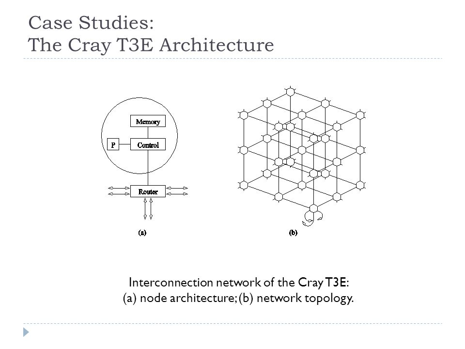 Case Studies: The Cray T3E Architecture