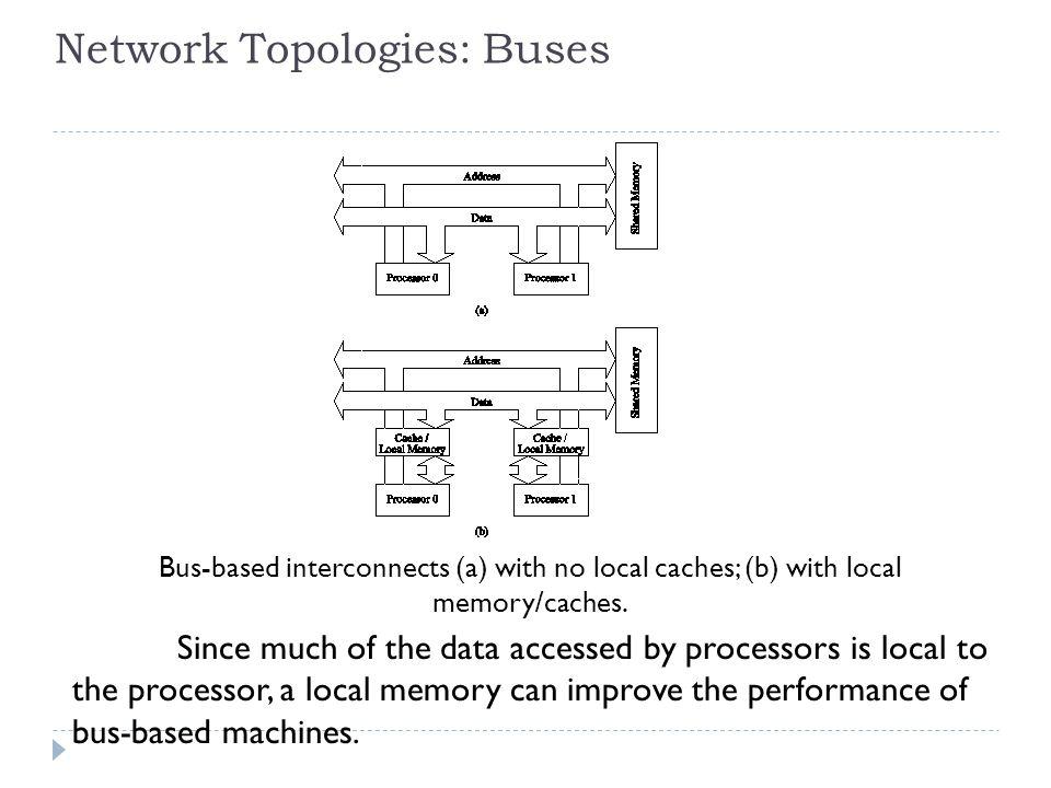 Network Topologies: Buses