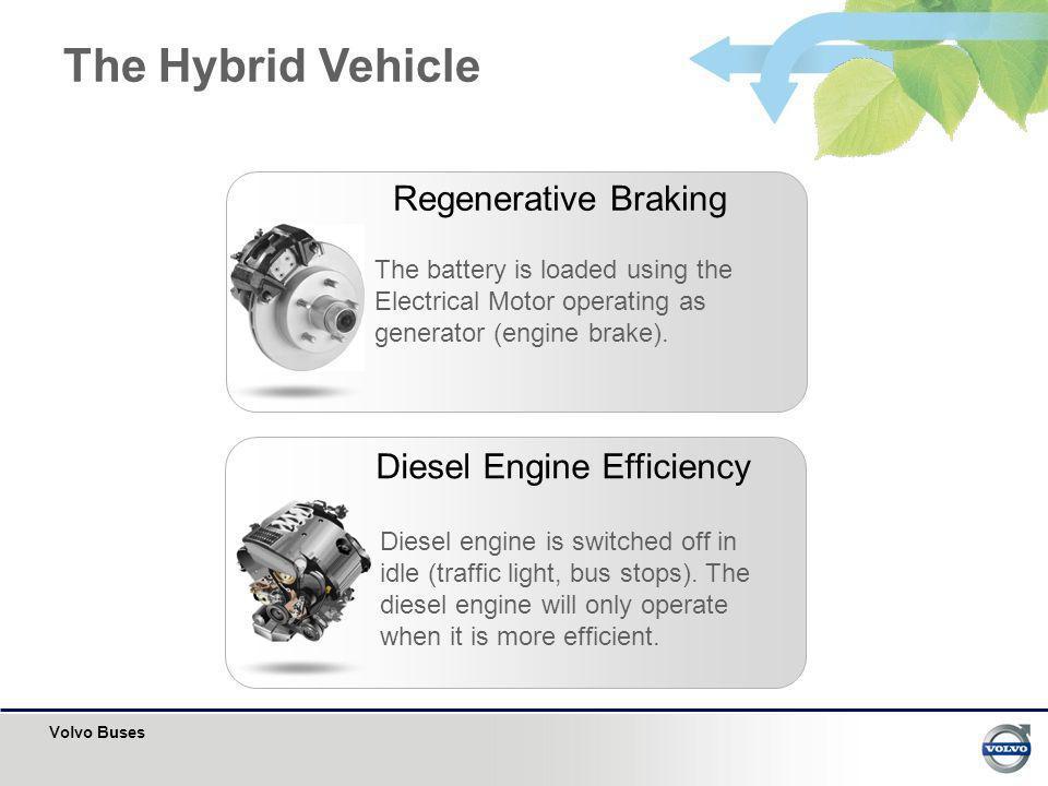 The Hybrid Vehicle Regenerative Braking Diesel Engine Efficiency