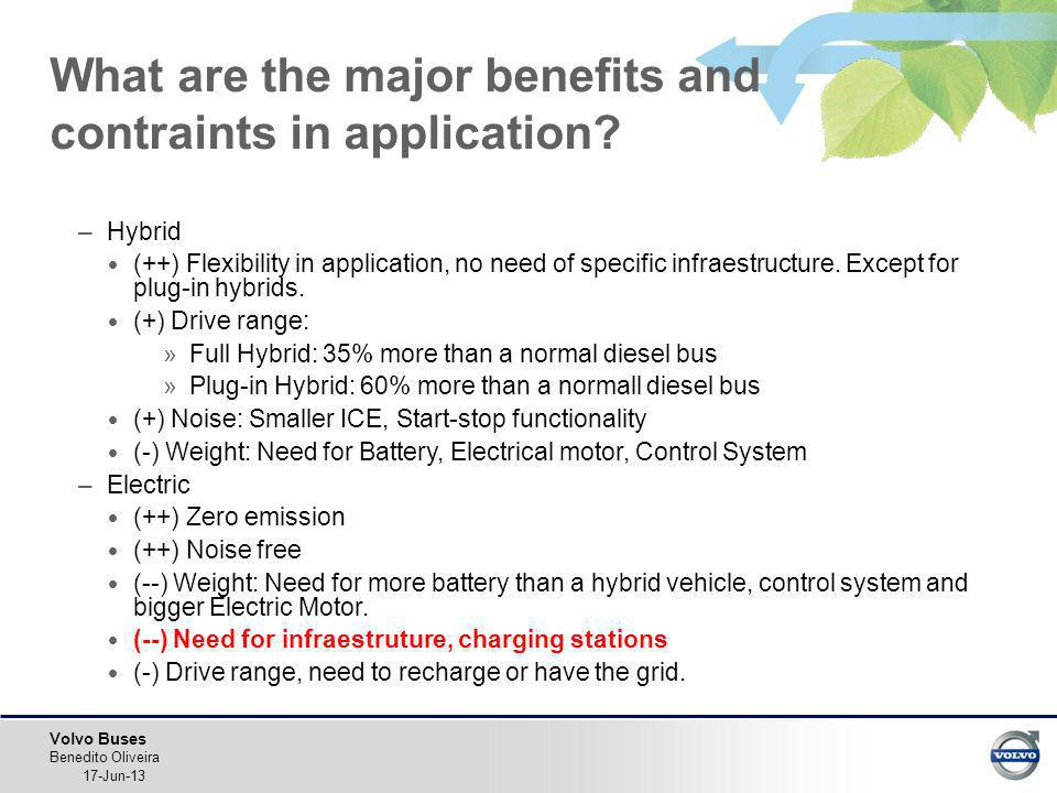 What are the major benefits and contraints in application