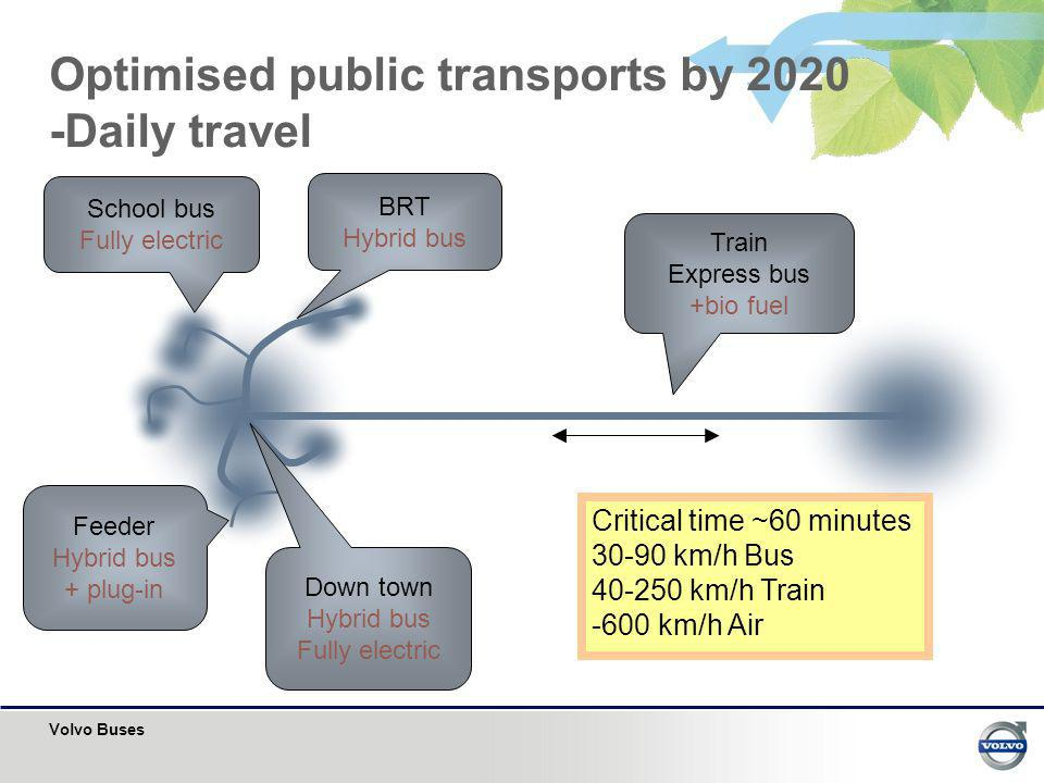Optimised public transports by 2020 -Daily travel