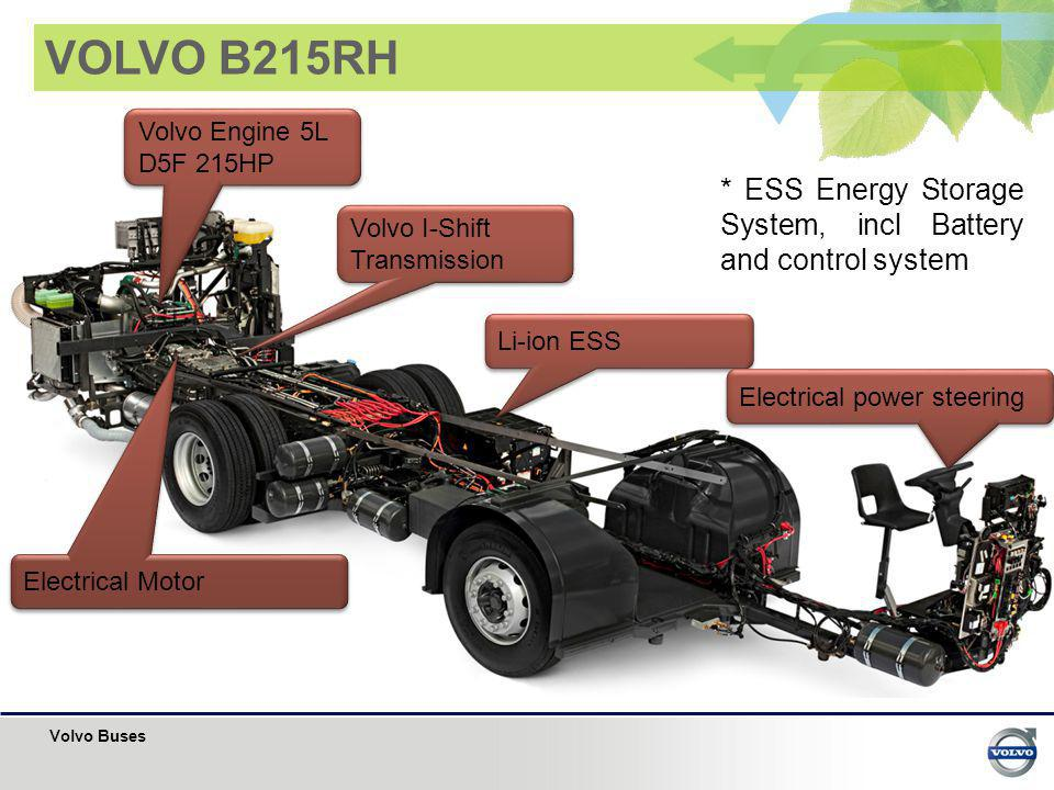 VOLVO B215RH Volvo Engine 5L D5F 215HP. * ESS Energy Storage System, incl Battery and control system.