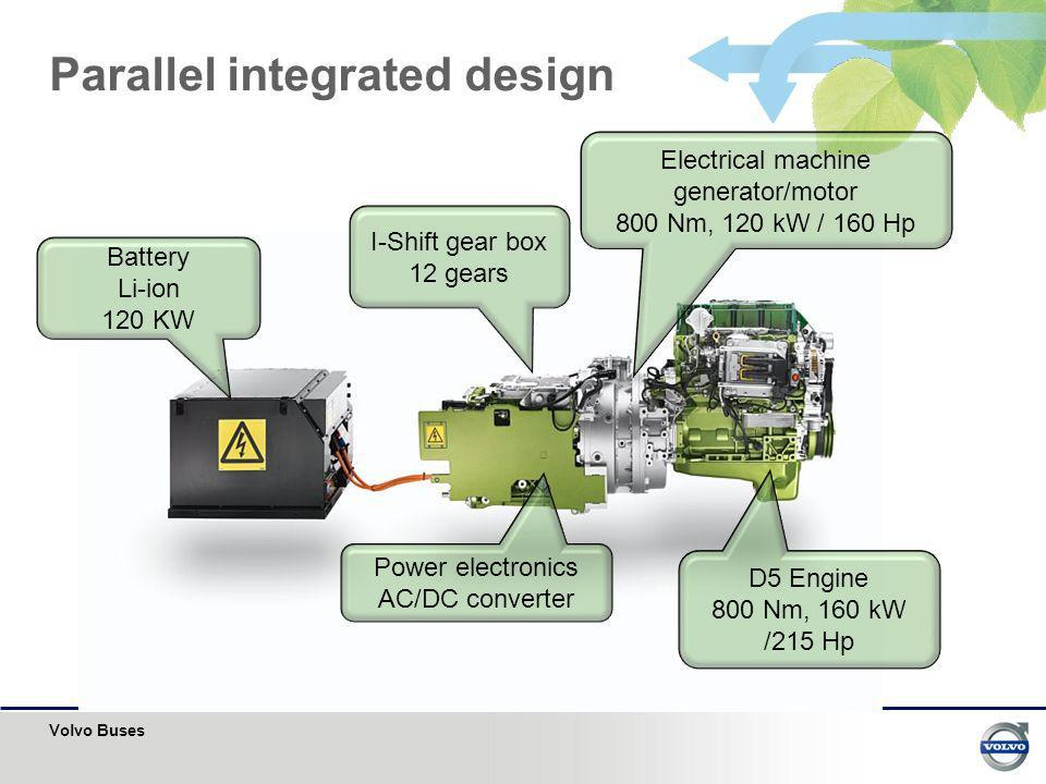Parallel integrated design