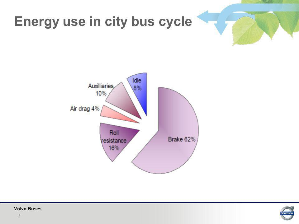 Energy use in city bus cycle