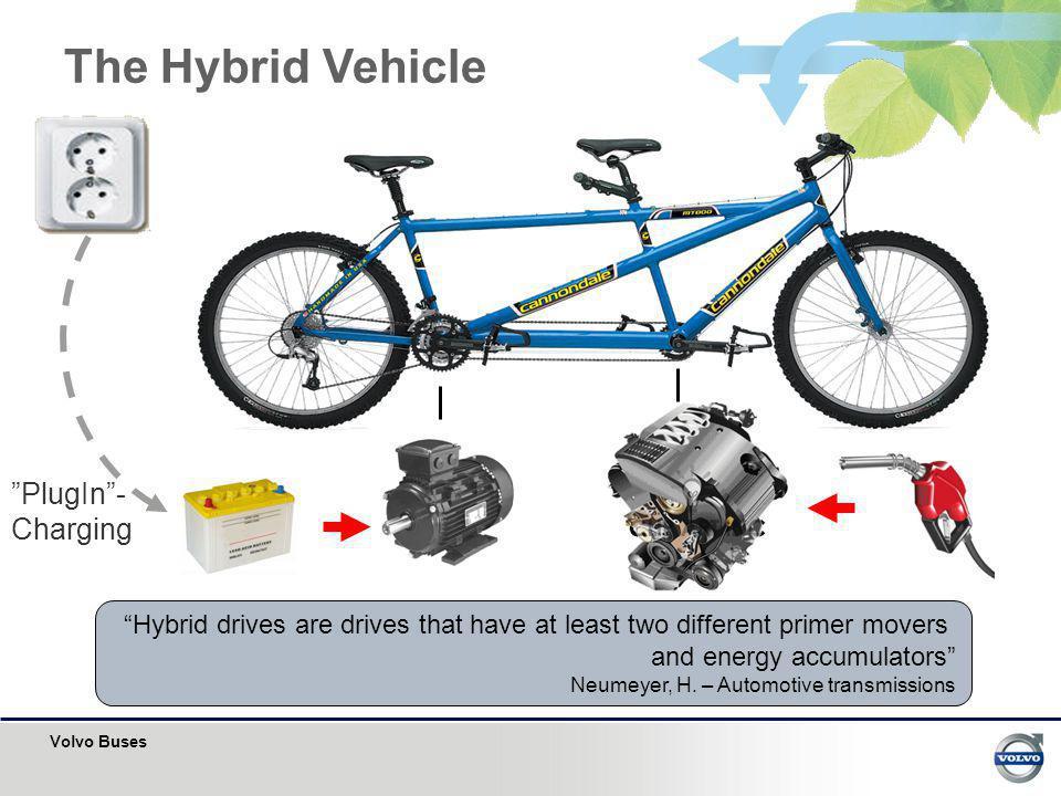 The Hybrid Vehicle PlugIn - Charging