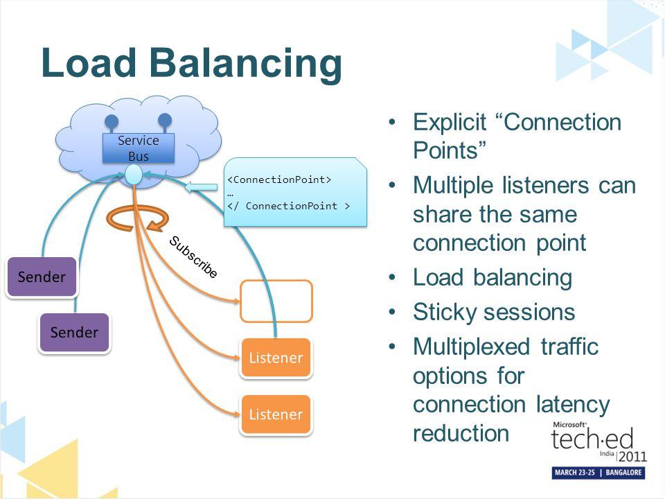Load Balancing Explicit Connection Points