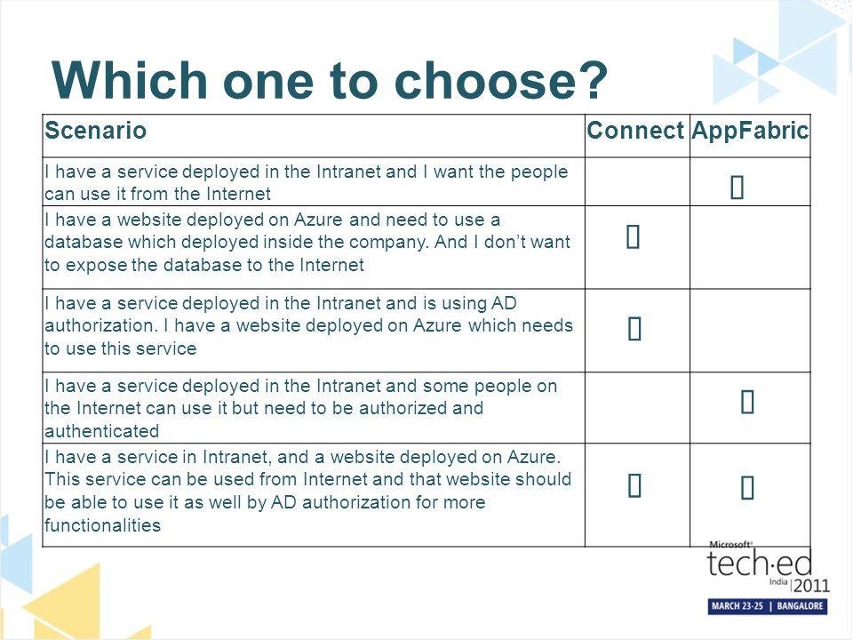 Which one to choose ü ü ü ü ü ü Scenario Connect AppFabric