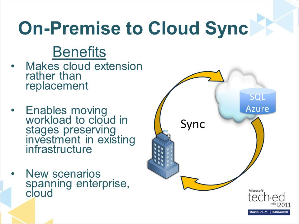On-Premise to Cloud Sync