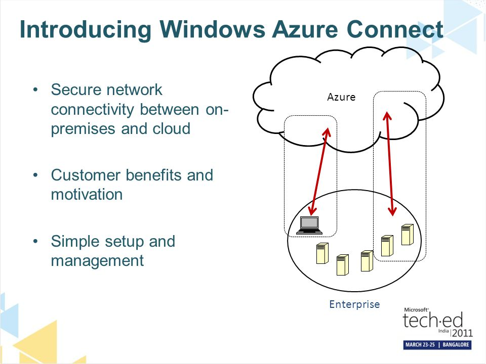 Introducing Windows Azure Connect