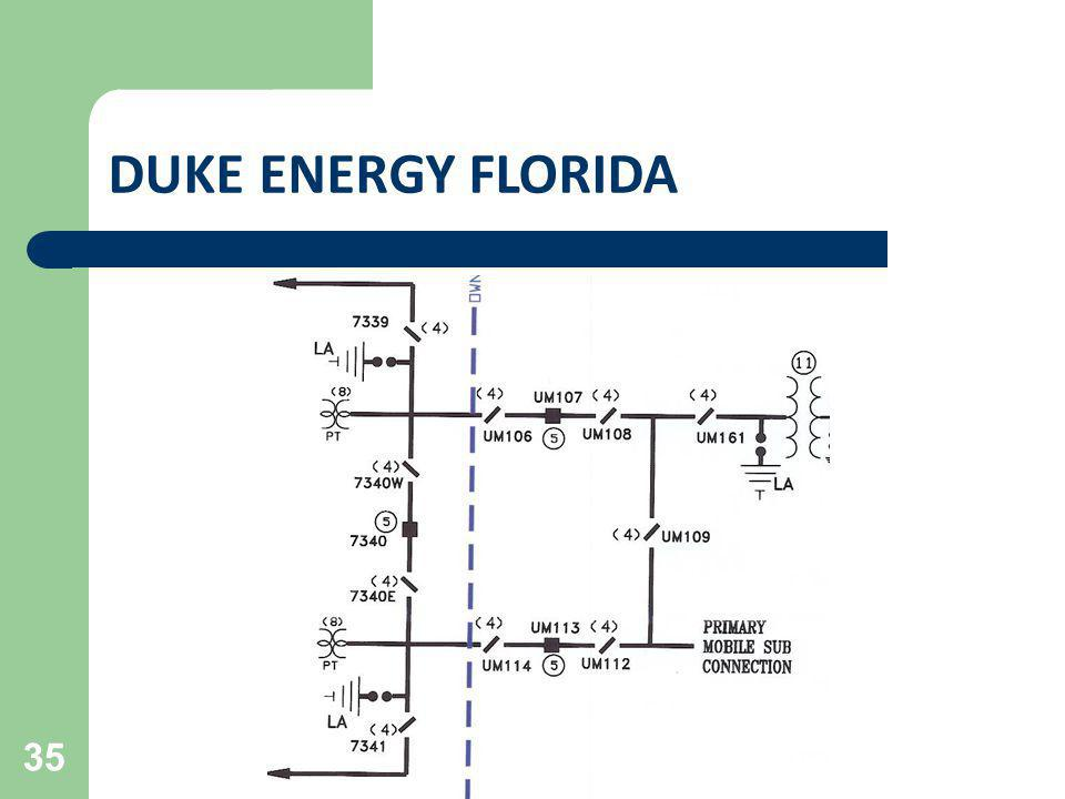 DUKE ENERGY FLORIDA