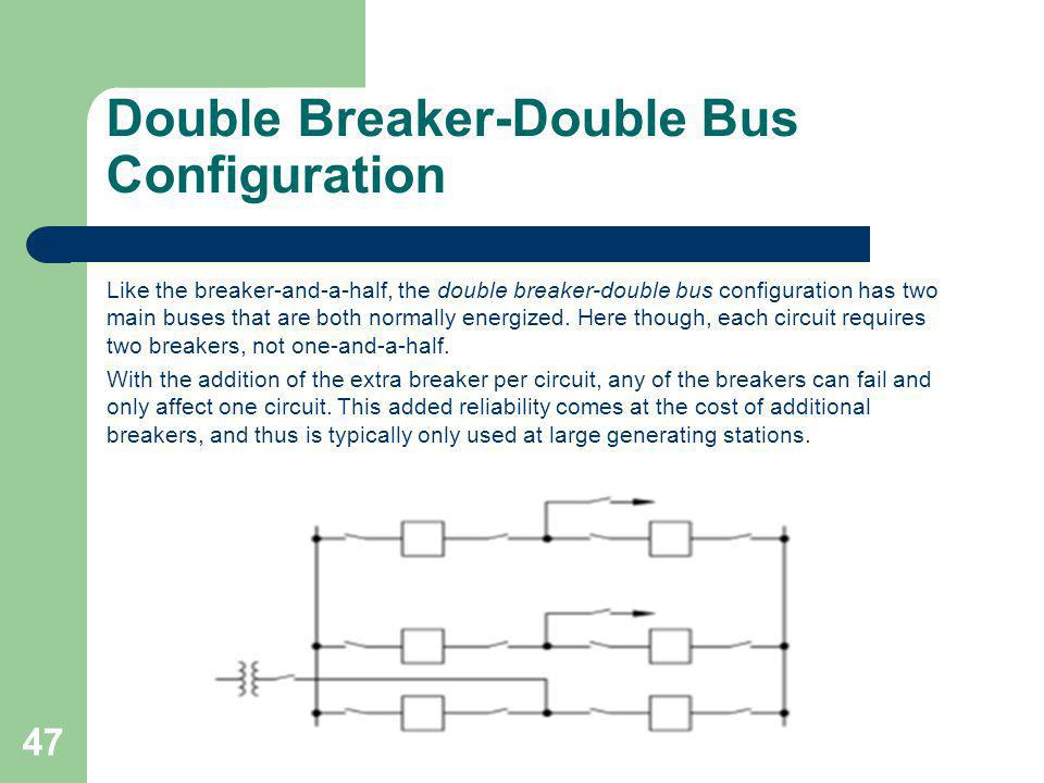 Double Breaker-Double Bus Configuration